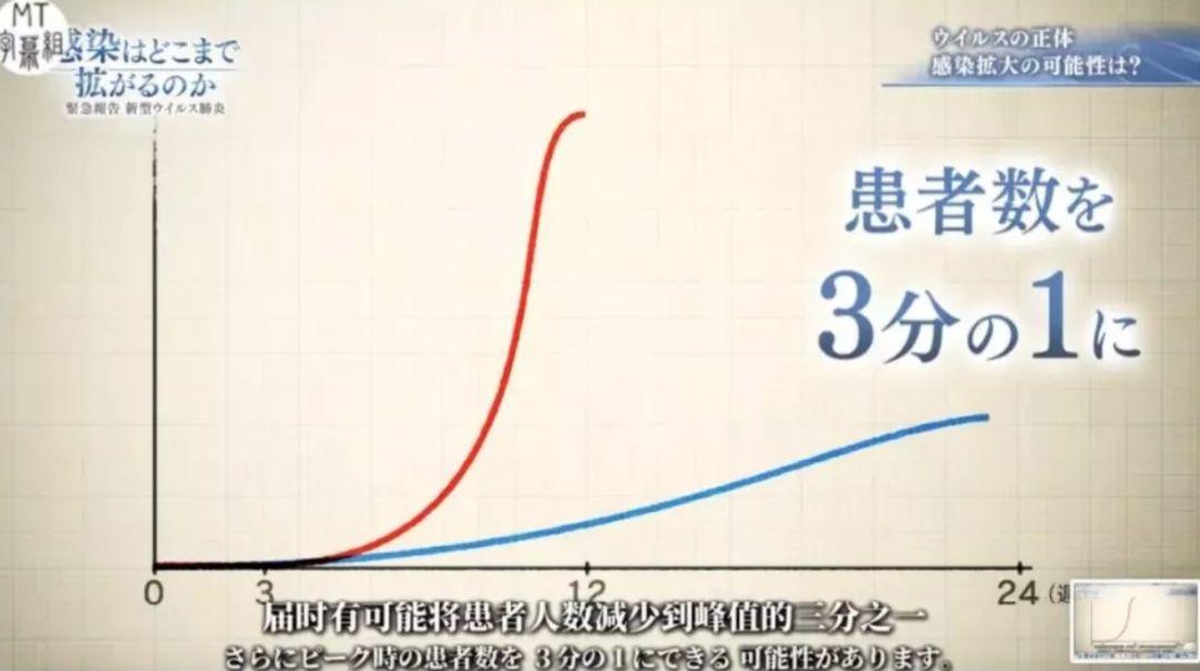 日本宣布爆发新冠肺炎!