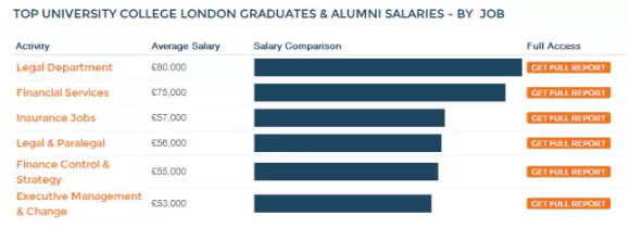 英国大学排名2017最新排名