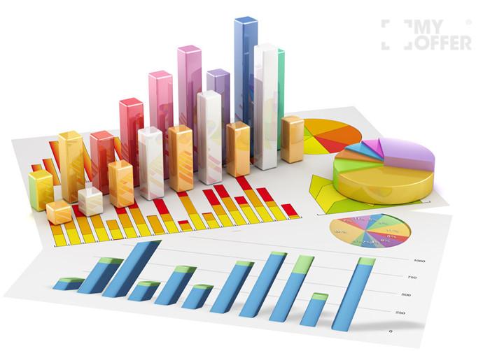 美国统计学专业排名