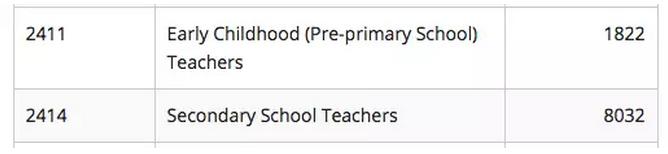 教师类名额