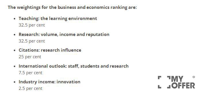 澳洲商科大学排名