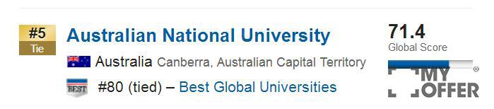 新南威尔士大学综合排名