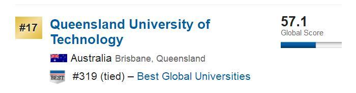 昆士兰理工大学综合排名