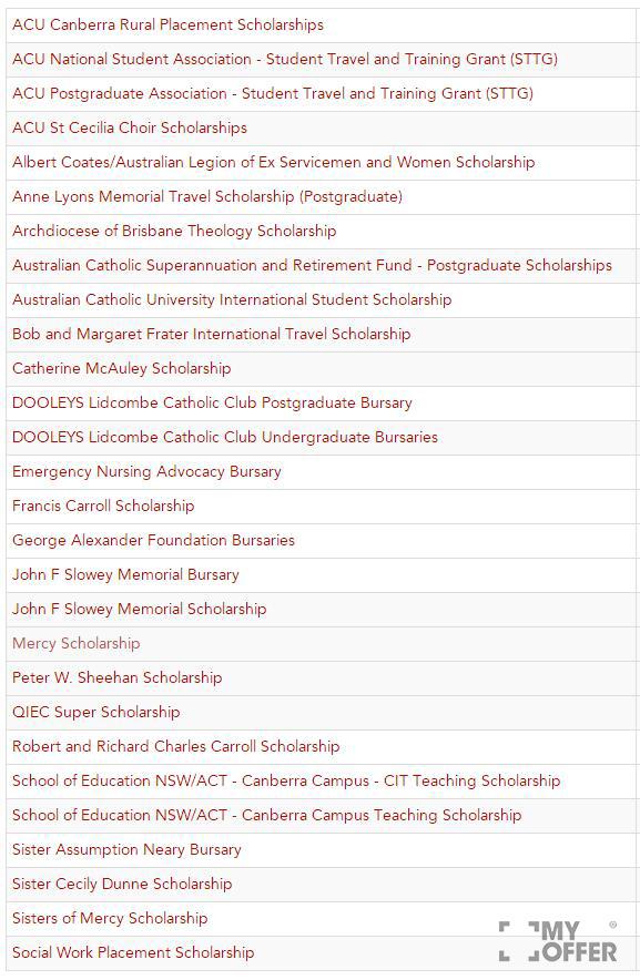 澳大利亚天主教大学奖学金
