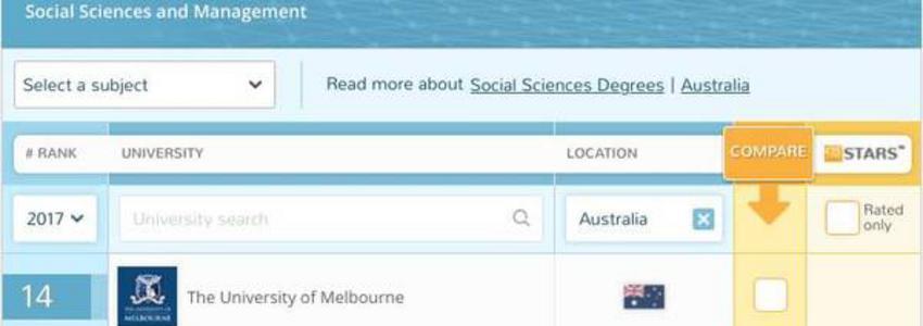 澳洲留学服务:忘记了就快回家拿,这是基本的手续文件!