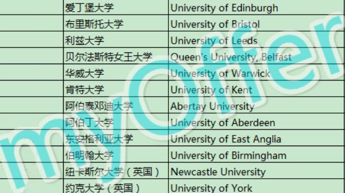 英国院校排名