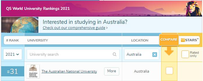 2021QS澳大利亚国立大学世界排名