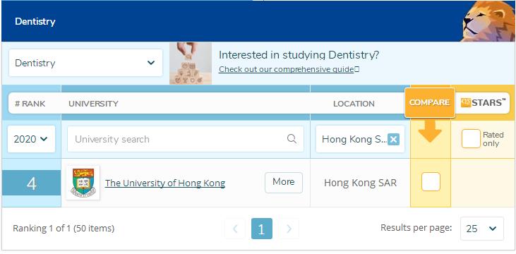 香港牙科专业排名