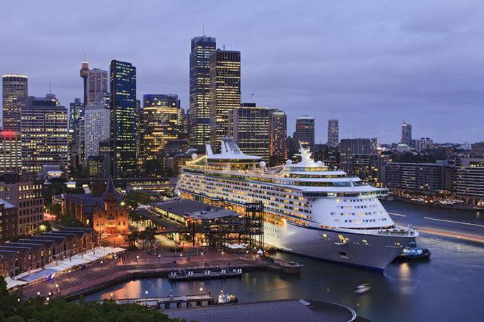 澳洲八大留学申请
