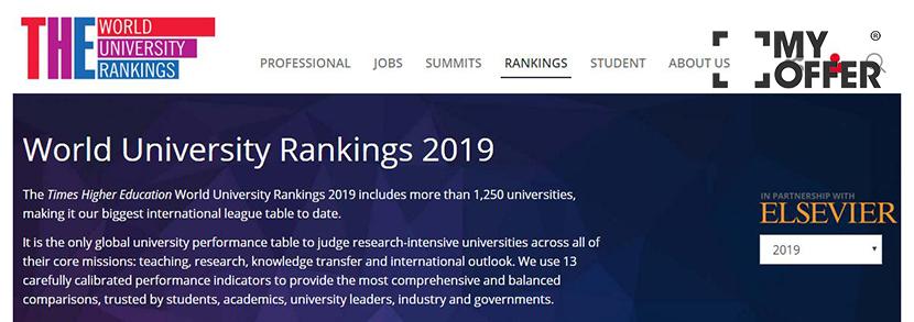 2019年Times澳洲大学排名揭晓!澳洲八大表现如何?