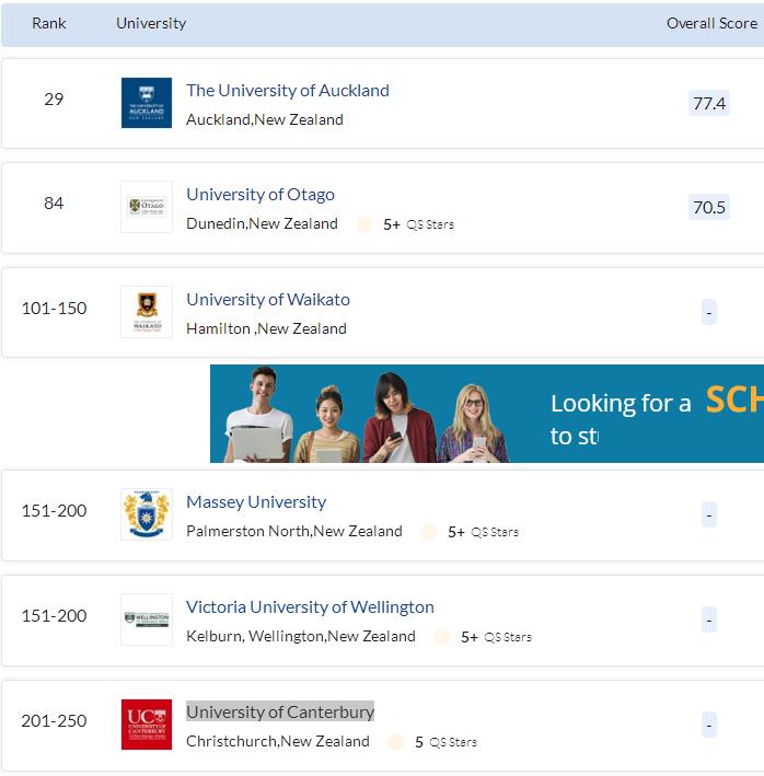 新西兰教育专业排名